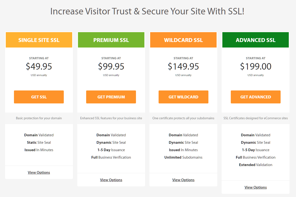 A2 Hosting paid SSL certificates