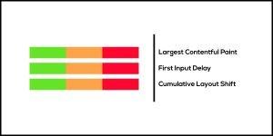Plugins to Improve Your Site Core Web Vitals